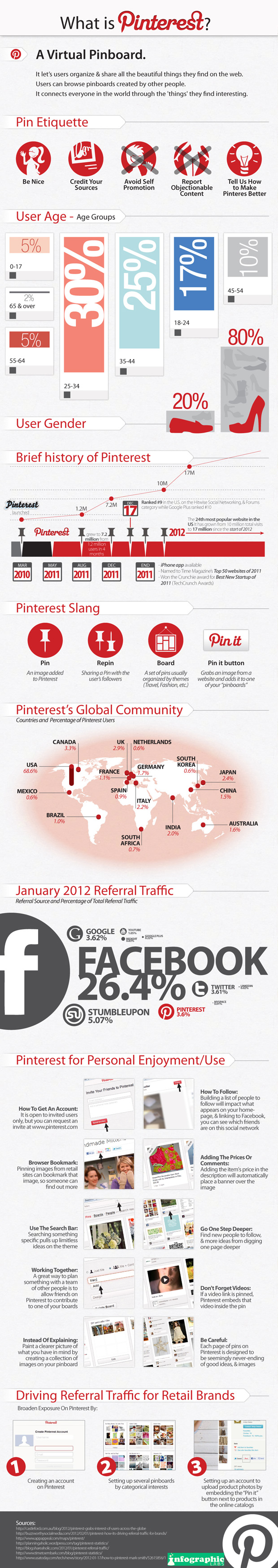 Pinterest-what-is-it
