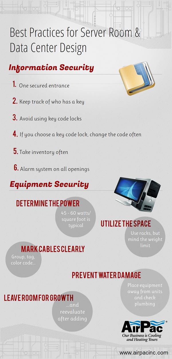 Server Room Design Best Practices