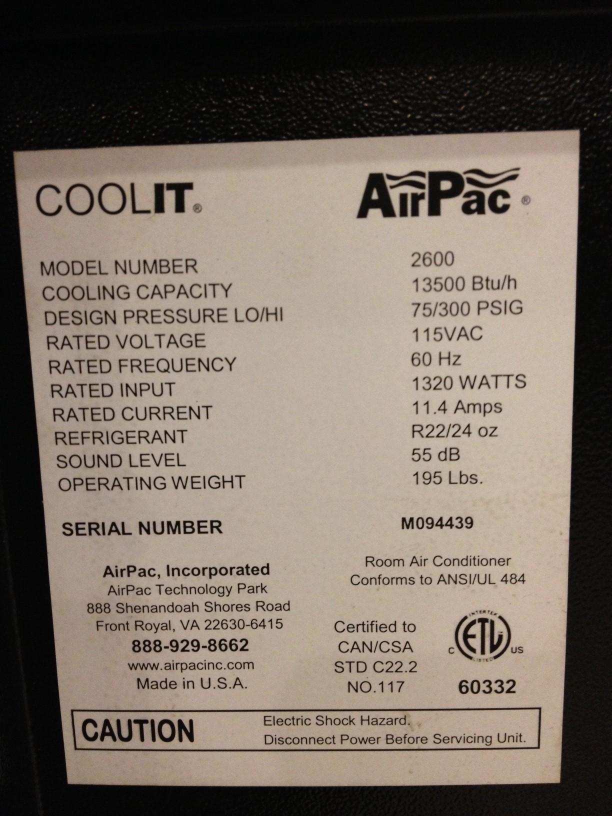 Room Air Conditioner Btu Calculator